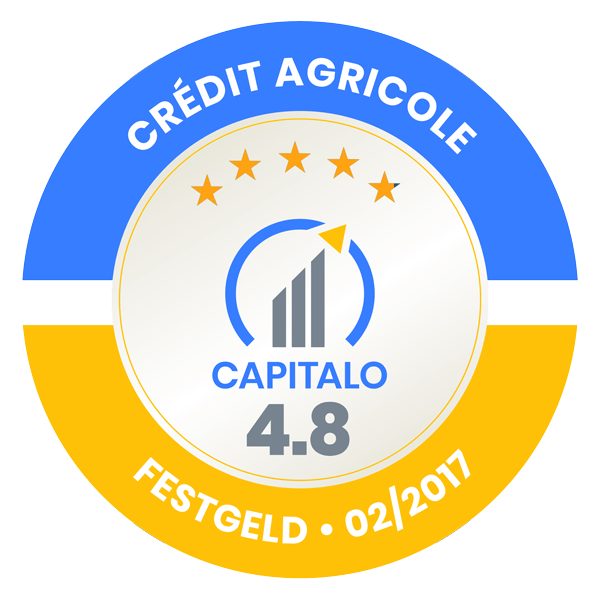CREDIT AGRICOLE CONSUMER FINANCE Test Festegeld
