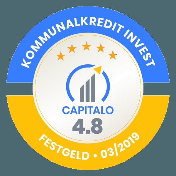 Kommunalkredit Invest Produkttest