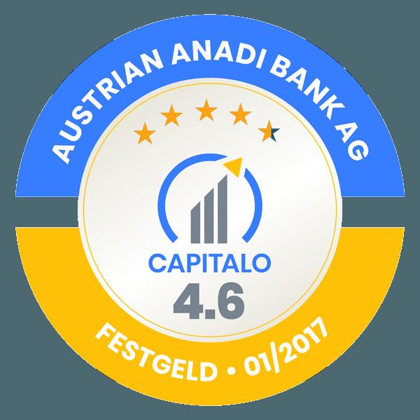 Austria Anadi Bank Produkt Test