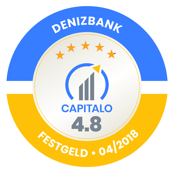 DenizBank Test Festgeld