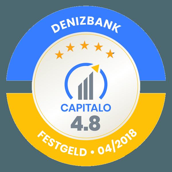DenizBank Test Festgeld