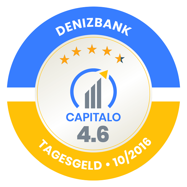 DenizBank Test Tagesgeld