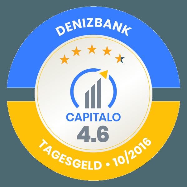 Denizbank Ag Zinsen Festgeld Tagesgeld Erfahrungen Capitalo